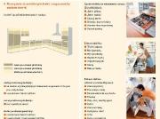planovani-kuchyne-2